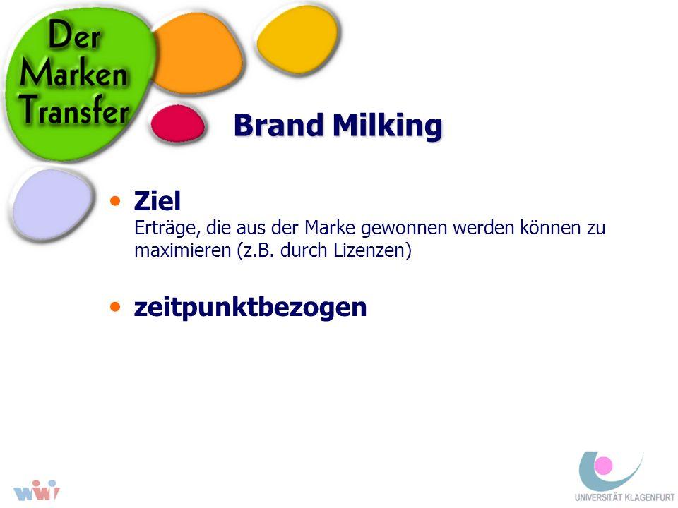 Brand Milking Ziel Erträge, die aus der Marke gewonnen werden können zu maximieren (z.B. durch Lizenzen) zeitpunktbezogen