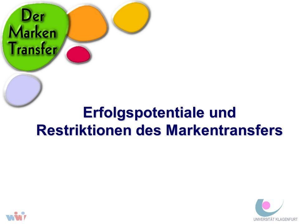 Erfolgspotentiale und Restriktionen des Markentransfers
