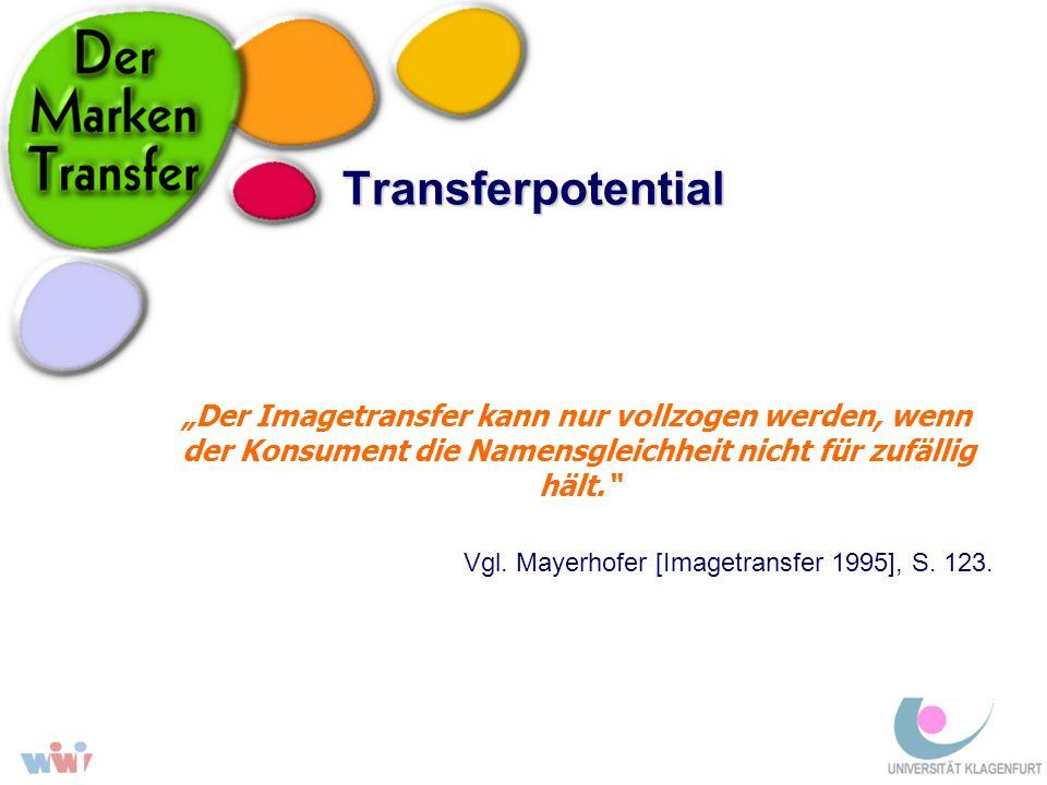Transferpotential Der Imagetransfer kann nur vollzogen werden, wenn der Konsument die Namensgleichheit nicht für zufällig hält. Vgl. Mayerhofer [Image