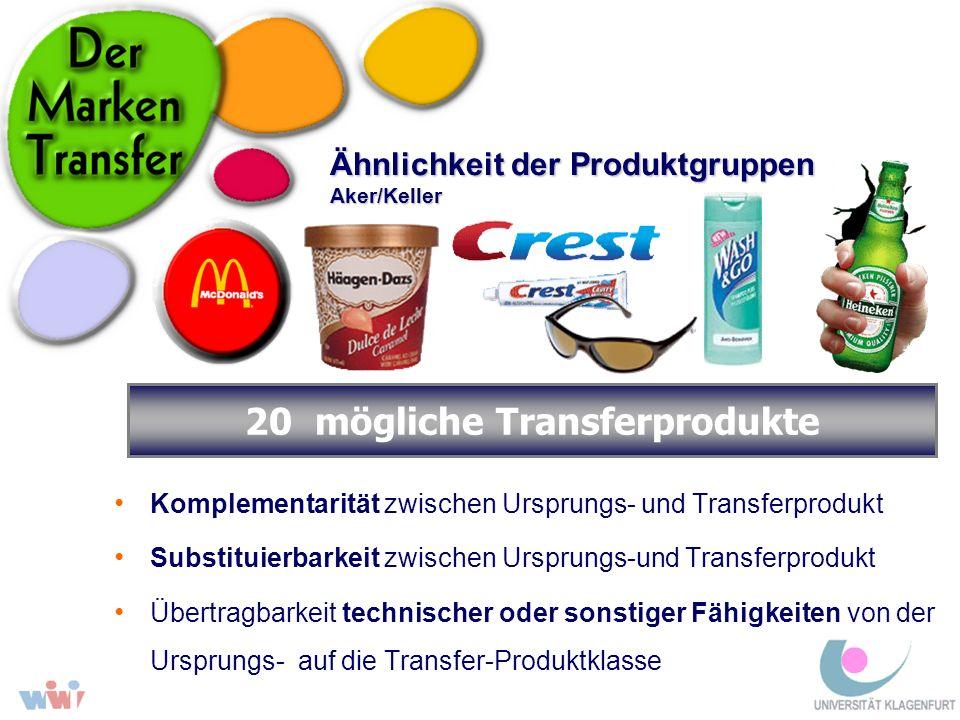 Ähnlichkeit der Produktgruppen Aker/Keller Komplementarität zwischen Ursprungs- und Transferprodukt Substituierbarkeit zwischen Ursprungs-und Transfer