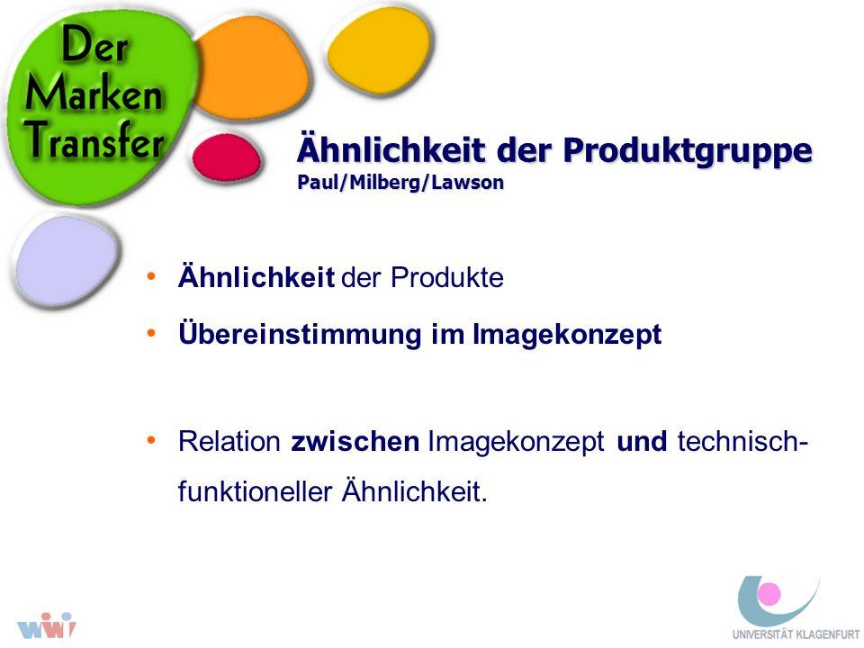 Ähnlichkeit der Produktgruppe Paul/Milberg/Lawson Ähnlichkeit der Produkte Übereinstimmung im Imagekonzept Relation zwischen Imagekonzept und technisc