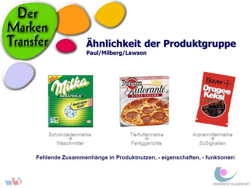 Ähnlichkeit der Produktgruppe Paul/Milberg/Lawson Schokoladenmarke Waschmittel Tierfuttermarke Fertiggerichte Arzneimittelmarke Süßigkeiten Fehlende Z