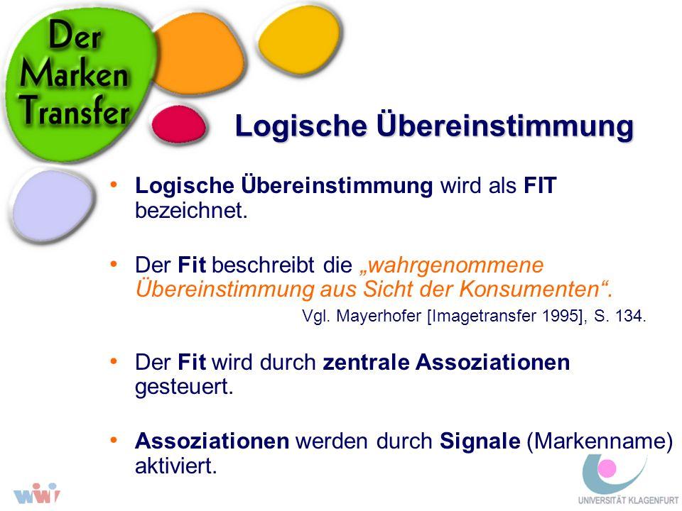 Logische Übereinstimmung Logische Übereinstimmung wird als FIT bezeichnet. Der Fit beschreibt die wahrgenommene Übereinstimmung aus Sicht der Konsumen