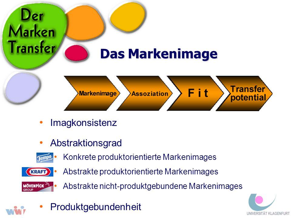 Das Markenimage Imagkonsistenz Abstraktionsgrad Konkrete produktorientierte Markenimages Abstrakte produktorientierte Markenimages Abstrakte nicht-pro