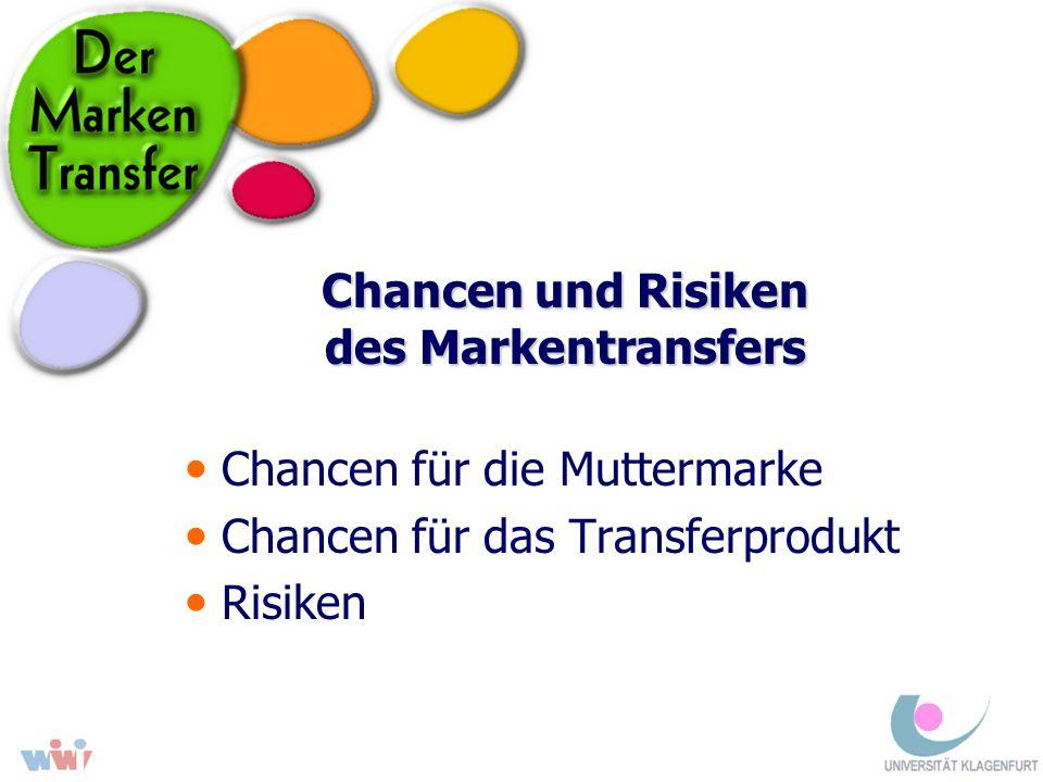 Chancen und Risiken des Markentransfers Chancen für die Muttermarke Chancen für das Transferprodukt Risiken