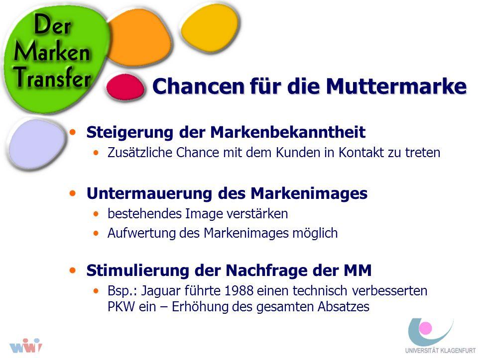 Chancen für die Muttermarke Steigerung der Markenbekanntheit Zusätzliche Chance mit dem Kunden in Kontakt zu treten Untermauerung des Markenimages bes