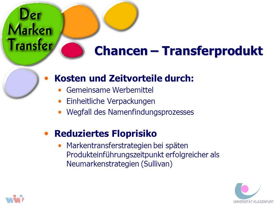 Chancen – Transferprodukt Kosten und Zeitvorteile durch: Gemeinsame Werbemittel Einheitliche Verpackungen Wegfall des Namenfindungsprozesses Reduziert