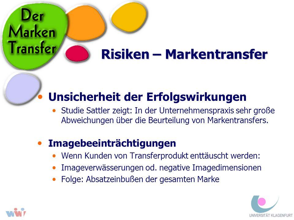 Risiken – Markentransfer Unsicherheit der Erfolgswirkungen Studie Sattler zeigt: In der Unternehmenspraxis sehr große Abweichungen über die Beurteilun
