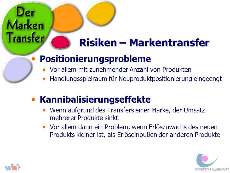 Risiken – Markentransfer Positionierungsprobleme Vor allem mit zunehmender Anzahl von Produkten Handlungsspielraum für Neuproduktpositionierung eingee