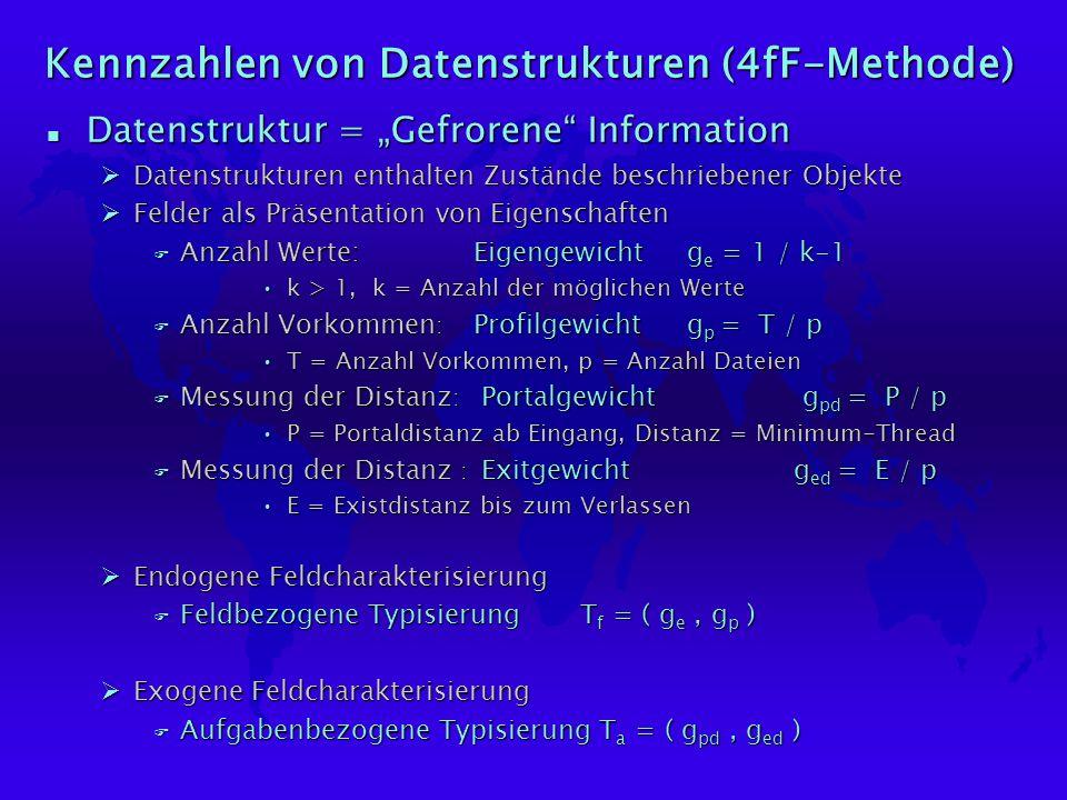 Kennzahlen von Datenstrukturen (4fF-Methode) n Datenstruktur = Gefrorene Information ØDatenstrukturen enthalten Zustände beschriebener Objekte ØFelder als Präsentation von Eigenschaften F Anzahl Werte: Eigengewichtg e = 1 / k-1 k > 1, k = Anzahl der möglichen Wertek > 1, k = Anzahl der möglichen Werte F Anzahl Vorkommen : Profilgewichtg p = T / p T = Anzahl Vorkommen, p = Anzahl DateienT = Anzahl Vorkommen, p = Anzahl Dateien F Messung der Distanz : Portalgewicht g pd = P / p P = Portaldistanz ab Eingang, Distanz = Minimum-ThreadP = Portaldistanz ab Eingang, Distanz = Minimum-Thread F Messung der Distanz : Exitgewicht g ed = E / p E = Existdistanz bis zum VerlassenE = Existdistanz bis zum Verlassen ØEndogene Feldcharakterisierung F Feldbezogene TypisierungT f = ( g e, g p ) ØExogene Feldcharakterisierung F Aufgabenbezogene Typisierung T a = ( g pd, g ed )