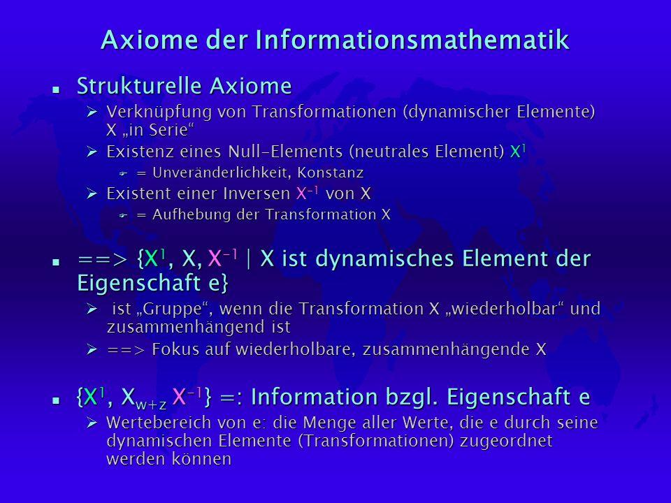 Axiome der Informationsmathematik n Strukturelle Axiome ØVerknüpfung von Transformationen (dynamischer Elemente) X in Serie ØExistenz eines Null-Elements (neutrales Element) X 1 F = Unveränderlichkeit, Konstanz ØExistent einer Inversen X -1 von X F = Aufhebung der Transformation X n ==> {X 1, X, X -1 | X ist dynamisches Element der Eigenschaft e} Ø ist Gruppe, wenn die Transformation X wiederholbar und zusammenhängend ist Ø==> Fokus auf wiederholbare, zusammenhängende X n {X 1, X w+z X -1 } =: Information bzgl.