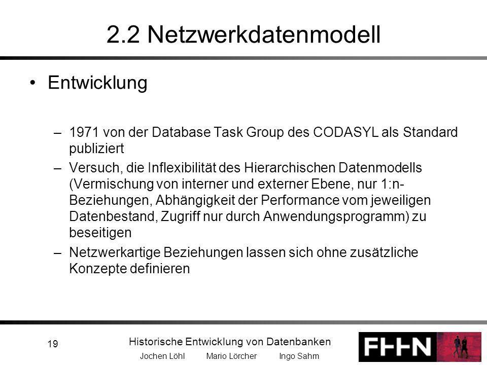 Historische Entwicklung von Datenbanken Jochen Löhl Mario Lörcher Ingo Sahm 19 2.2 Netzwerkdatenmodell Entwicklung –1971 von der Database Task Group d