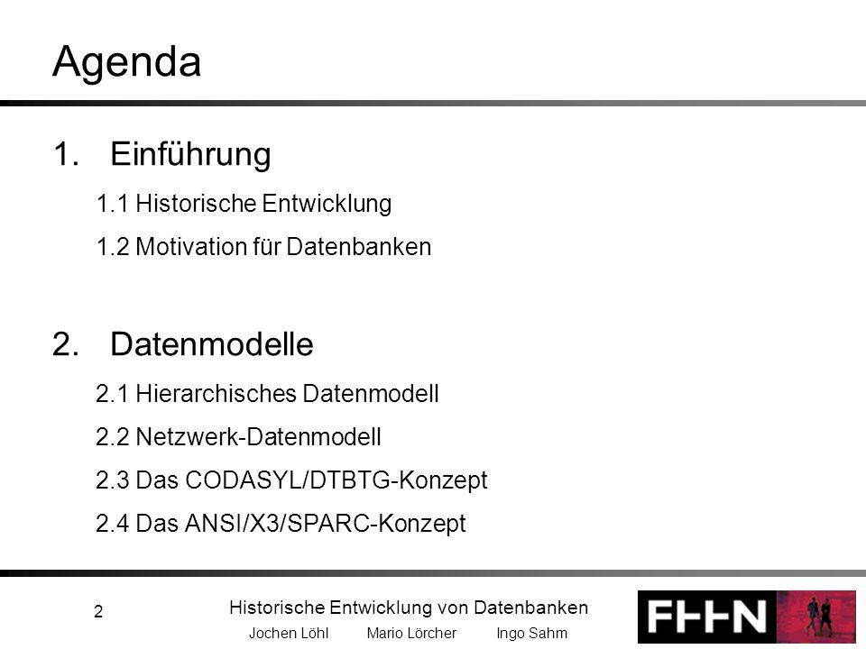 Historische Entwicklung von Datenbanken Jochen Löhl Mario Lörcher Ingo Sahm 23 2.2 Netzwerkdatenmodell Darstellung von Strukturen –Die Darstellung einer 1:m-Beziehung wird durch einen Set-Typ dargestellt –Die Darstellung von m:n-Beziehungen wird durch einen einfachen Trick ermöglicht: Zwischen den beiden Objekttypen wird ein Kett-Objekttyp eingefügt, der mit den beiden anderen Objekttypen je einen Set-Typ darstellt Die beiden Objekttypen sind darin jeweils die Owner