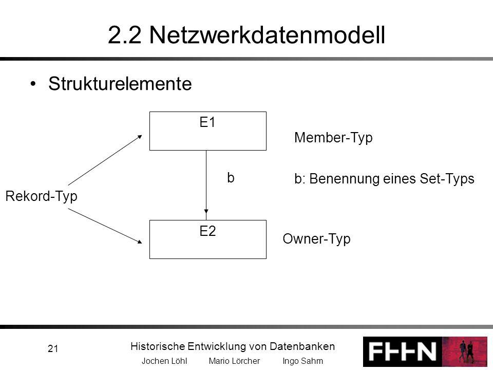 Historische Entwicklung von Datenbanken Jochen Löhl Mario Lörcher Ingo Sahm 21 2.2 Netzwerkdatenmodell Strukturelemente E1 E2 b Rekord-Typ b: Benennun