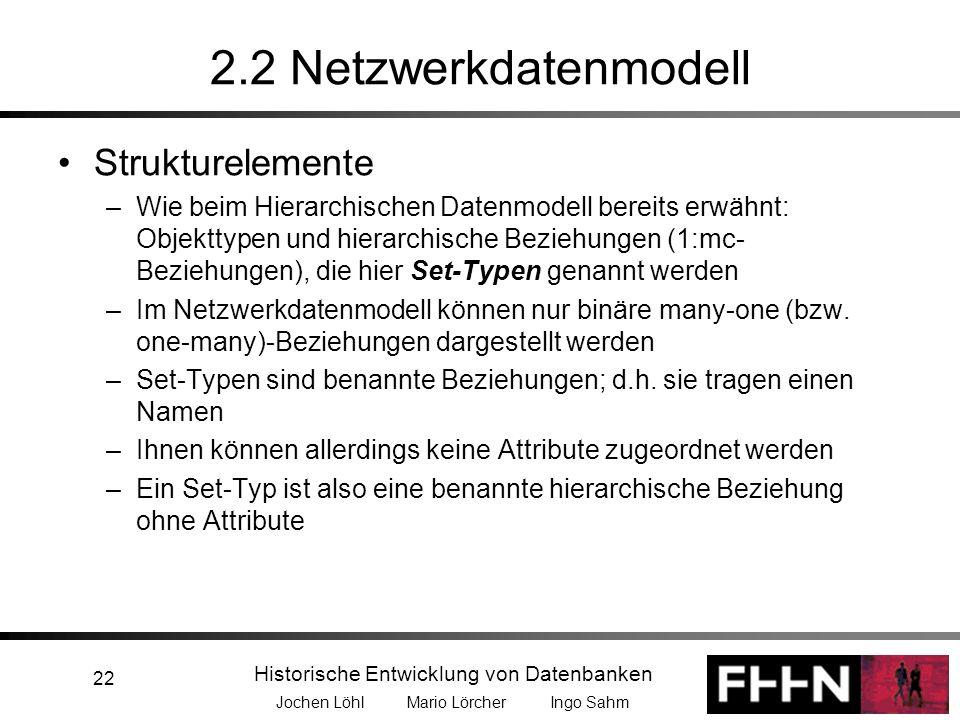 Historische Entwicklung von Datenbanken Jochen Löhl Mario Lörcher Ingo Sahm 22 2.2 Netzwerkdatenmodell Strukturelemente –Wie beim Hierarchischen Daten