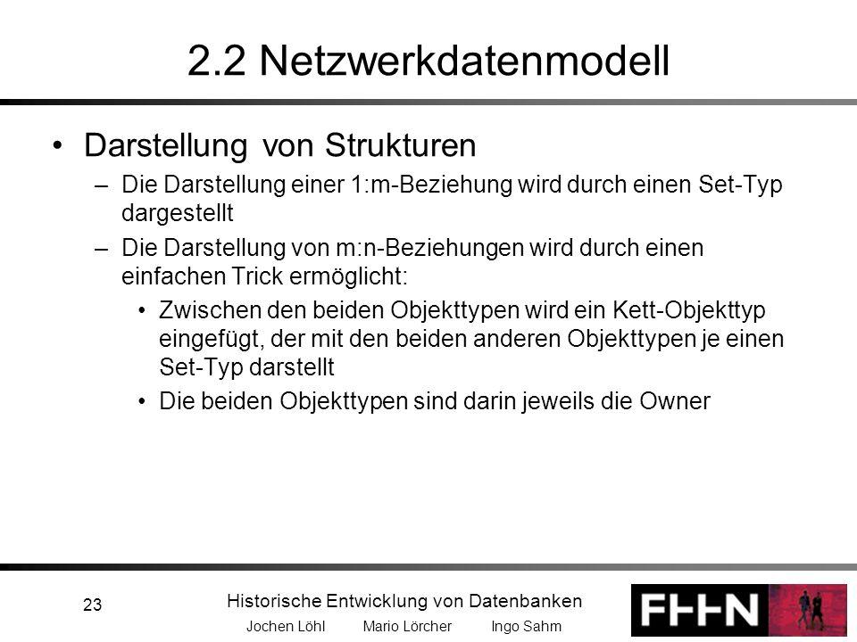 Historische Entwicklung von Datenbanken Jochen Löhl Mario Lörcher Ingo Sahm 23 2.2 Netzwerkdatenmodell Darstellung von Strukturen –Die Darstellung ein