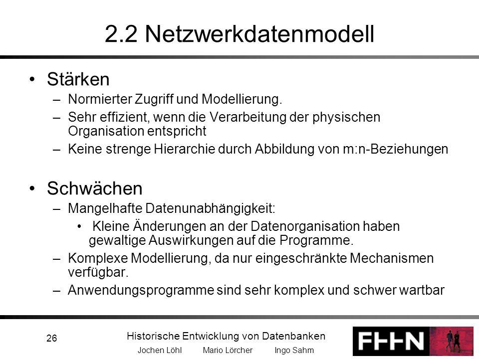Historische Entwicklung von Datenbanken Jochen Löhl Mario Lörcher Ingo Sahm 26 2.2 Netzwerkdatenmodell Stärken –Normierter Zugriff und Modellierung. –