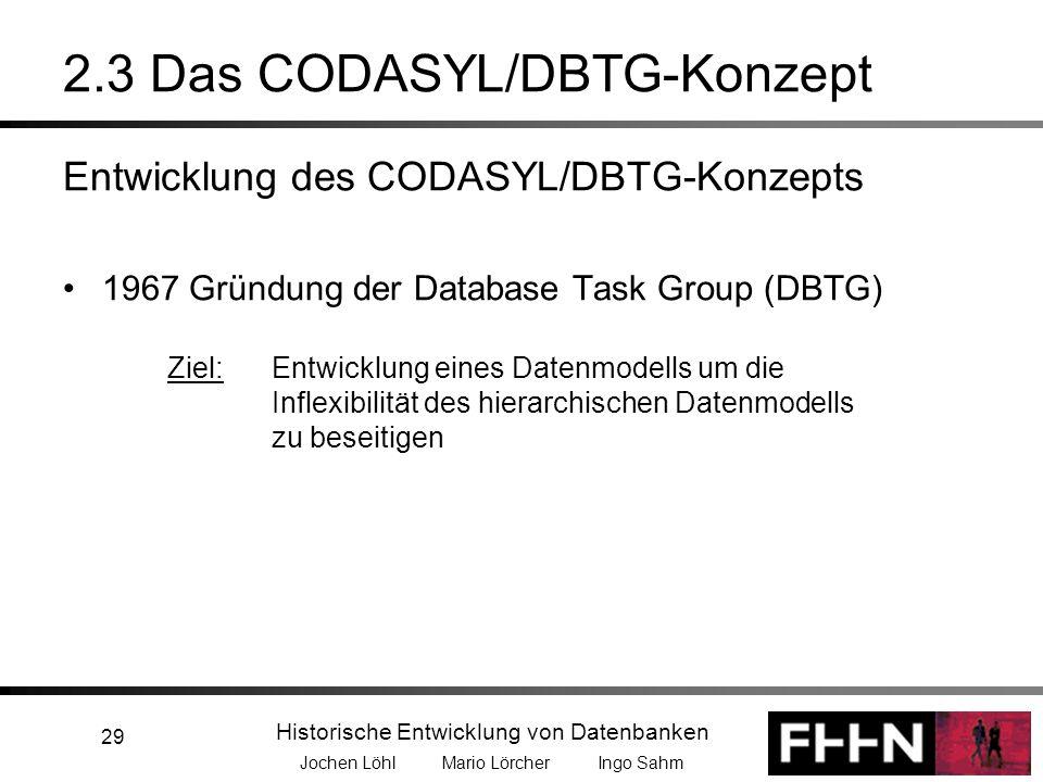 Historische Entwicklung von Datenbanken Jochen Löhl Mario Lörcher Ingo Sahm 29 2.3 Das CODASYL/DBTG-Konzept Entwicklung des CODASYL/DBTG-Konzepts 1967
