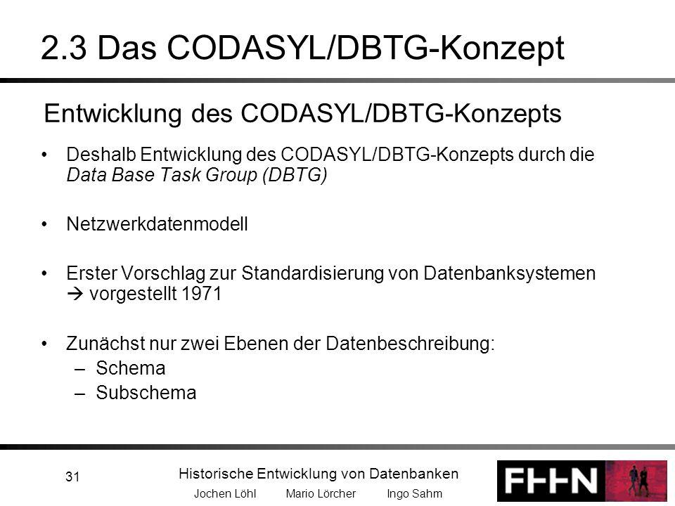 Historische Entwicklung von Datenbanken Jochen Löhl Mario Lörcher Ingo Sahm 31 2.3 Das CODASYL/DBTG-Konzept Deshalb Entwicklung des CODASYL/DBTG-Konze