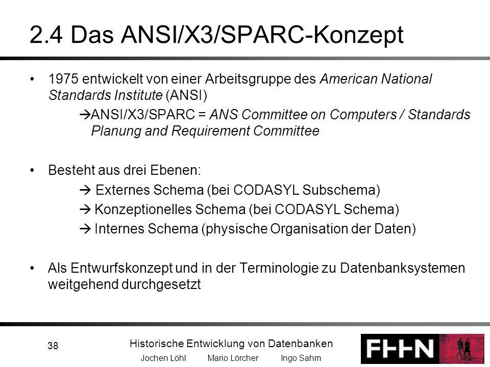 Historische Entwicklung von Datenbanken Jochen Löhl Mario Lörcher Ingo Sahm 38 2.4 Das ANSI/X3/SPARC-Konzept 1975 entwickelt von einer Arbeitsgruppe d