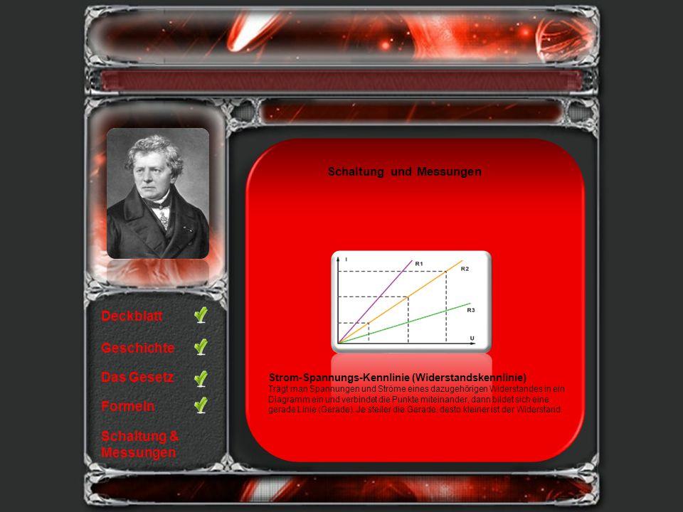 Deckblatt Geschichte Das Gesetz Formeln Schaltung & Messungen Schaltung und Messungen Strom-Spannungs-Kennlinie (Widerstandskennlinie) Trägt man Spann