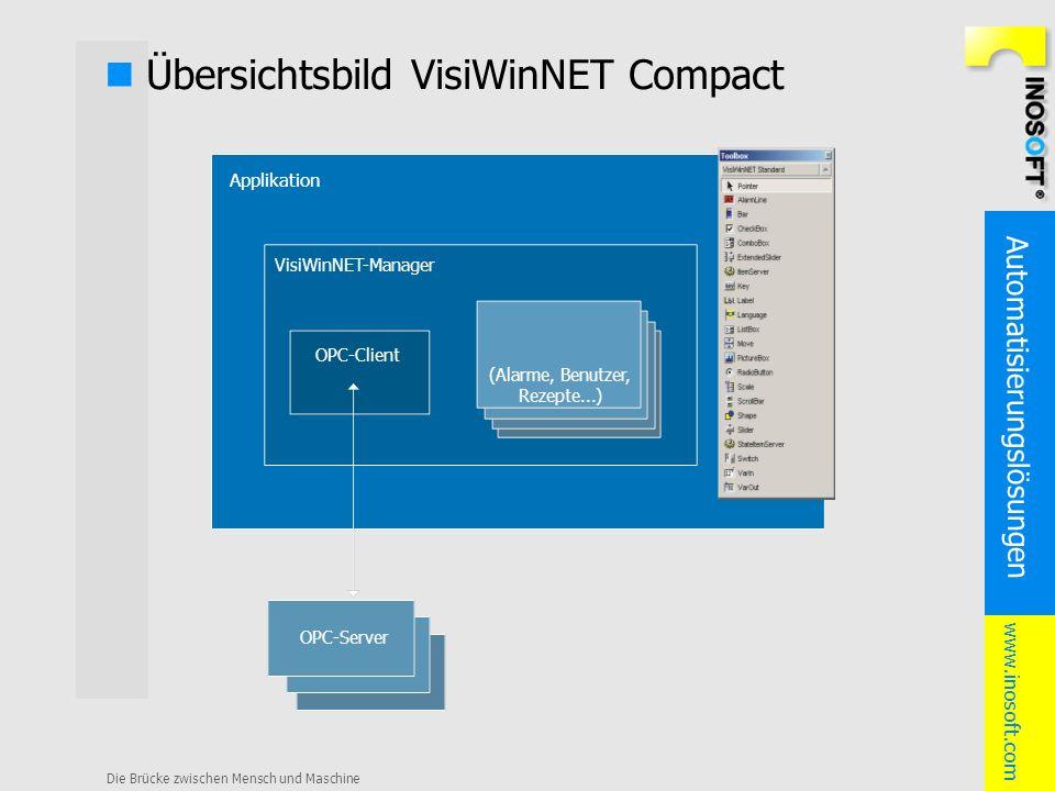 Automatisierungslösungen www.inosoft.com Die Brücke zwischen Mensch und Maschine Übersichtsbild VisiWinNET Compact Applikation VisiWinNET-Manager OPC-