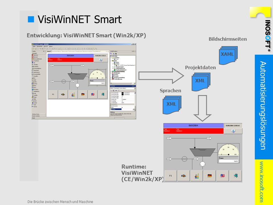 Automatisierungslösungen www.inosoft.com Die Brücke zwischen Mensch und Maschine VisiWinNET Smart Entwicklung: VisiWinNET Smart (Win2k/XP) XAML Bildsc