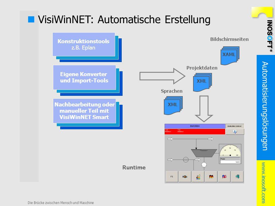 Automatisierungslösungen www.inosoft.com Die Brücke zwischen Mensch und Maschine VisiWinNET: Automatische Erstellung XAML Bildschirmseiten XML Projekt