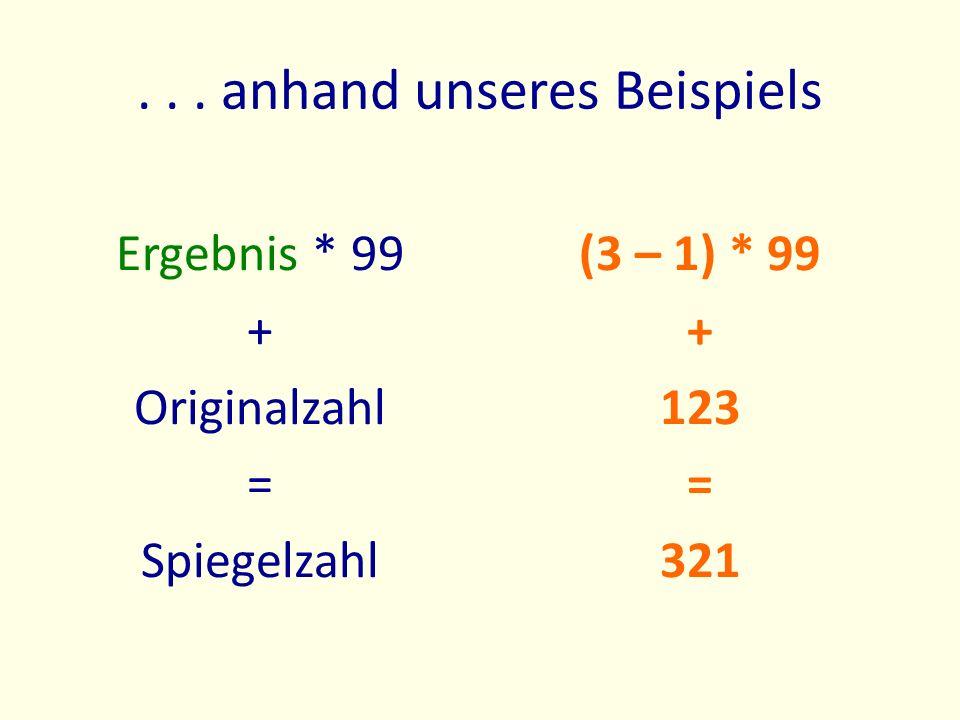 ... anhand unseres Beispiels Ergebnis * 99 + Originalzahl = Spiegelzahl (3 – 1) * 99 + 123 = 321