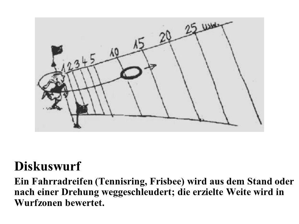 Diskuswurf Ein Fahrradreifen (Tennisring, Frisbee) wird aus dem Stand oder nach einer Drehung weggeschleudert; die erzielte Weite wird in Wurfzonen be