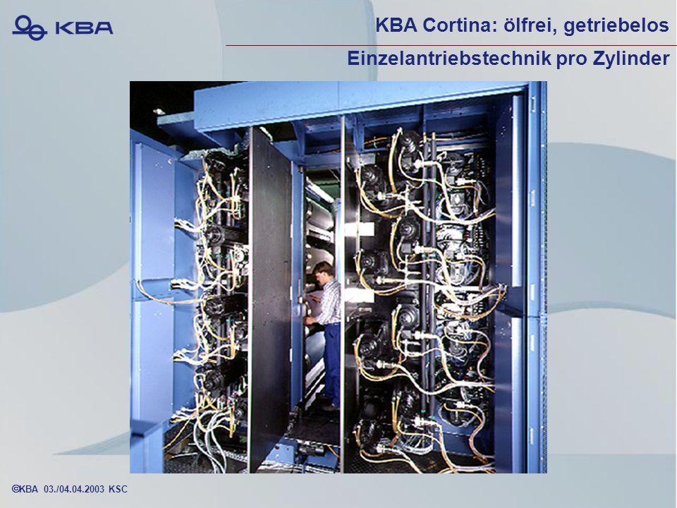 KBA 03./04.04.2003 KSC KBA Cortina: ölfrei, getriebelos Einzelantriebstechnik pro Zylinder