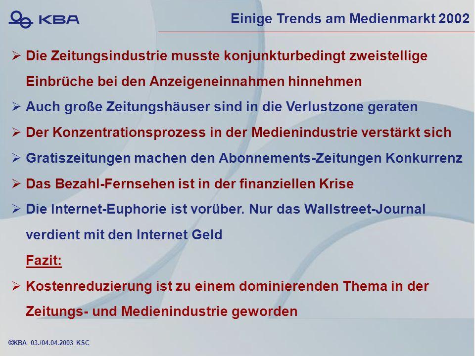 KBA 03./04.04.2003 KSC Gesamt* 17,3 18,6 19,1 19,8 20,8 21,8 23,4 21,7 Tageszeitungen + Wochen-/Sonntagszeitungen Fernsehen + Hörfunk + Filmtheater Zeitschriften (Publikums- + Fachzeitschriften) Direktwerbung Anzeigenblätter 5,9 5,3 3,3 3,1 1,7 1,4 2,7 2,3 5,5 3,6 1994 1995 19961997 199819992000 0 1 2 3 4 5 6 7 in Mrd.