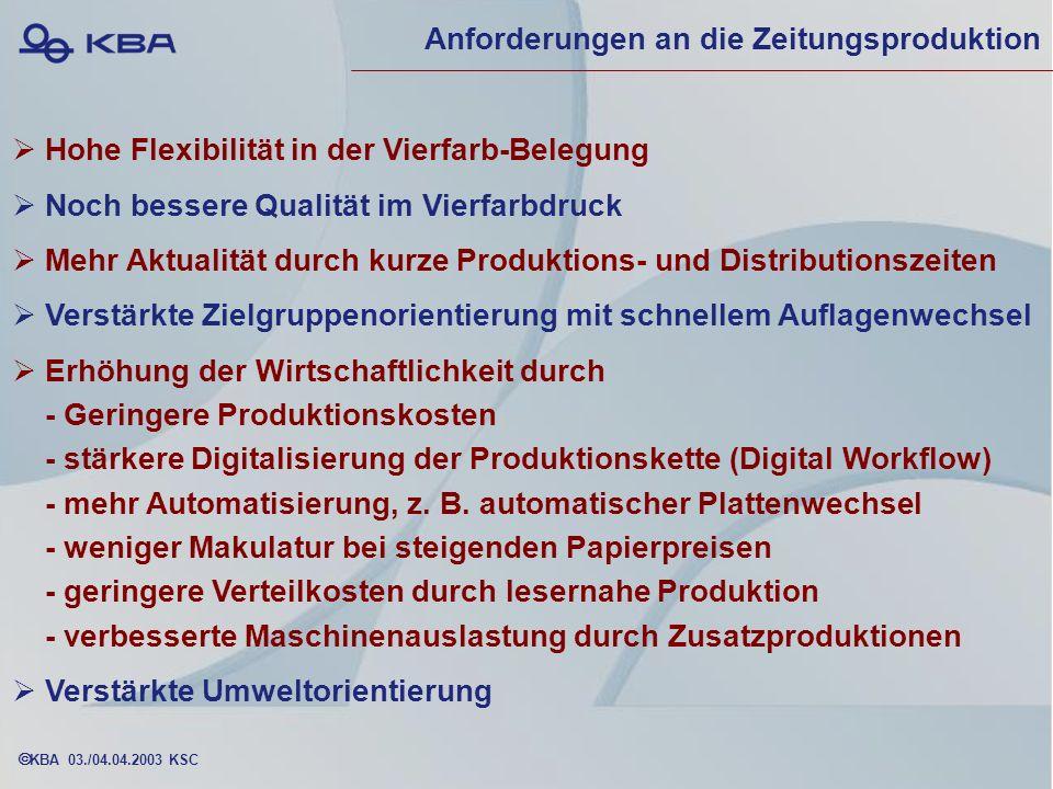 KBA 03./04.04.2003 KSC Anforderungen an die Zeitungsproduktion Hohe Flexibilität in der Vierfarb-Belegung Noch bessere Qualität im Vierfarbdruck Mehr Aktualität durch kurze Produktions- und Distributionszeiten Verstärkte Zielgruppenorientierung mit schnellem Auflagenwechsel Erhöhung der Wirtschaftlichkeit durch - Geringere Produktionskosten - stärkere Digitalisierung der Produktionskette (Digital Workflow) - mehr Automatisierung, z.