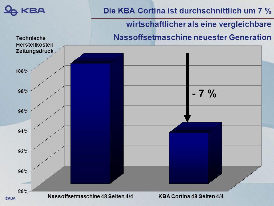 KBA Die KBA Cortina ist durchschnittlich um 7 % wirtschaftlicher als eine vergleichbare Nassoffsetmaschine neuester Generation Nassoffsetmaschine 48 S