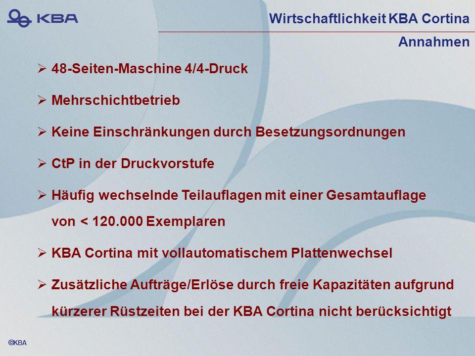 KBA Wirtschaftlichkeit KBA Cortina Annahmen 48-Seiten-Maschine 4/4-Druck Mehrschichtbetrieb Keine Einschränkungen durch Besetzungsordnungen CtP in der