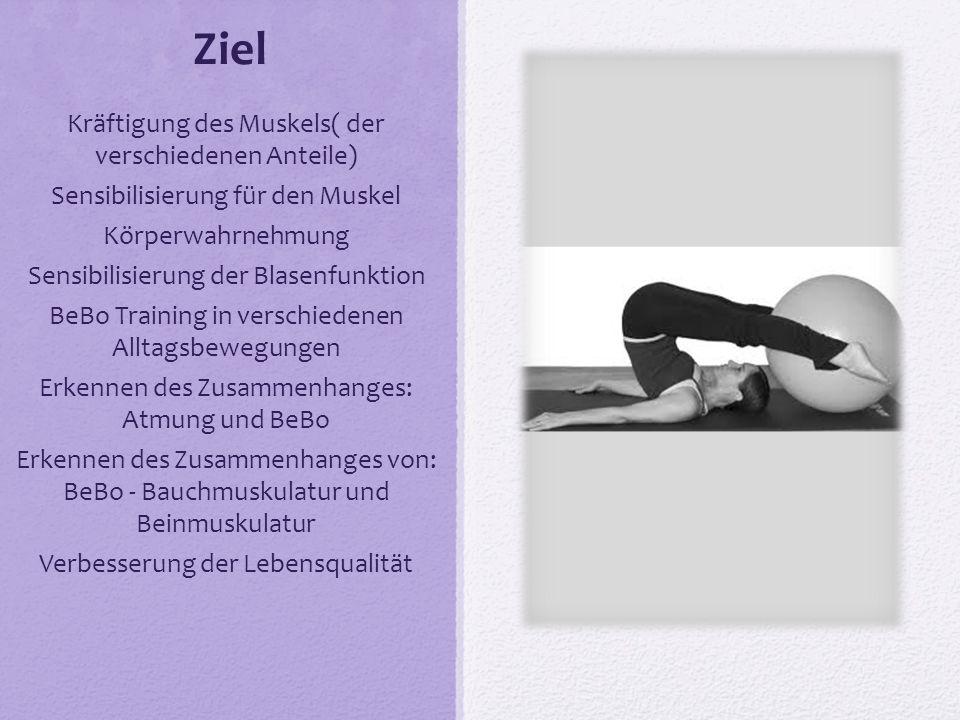 Ziel Kräftigung des Muskels( der verschiedenen Anteile) Sensibilisierung für den Muskel Körperwahrnehmung Sensibilisierung der Blasenfunktion BeBo Tra
