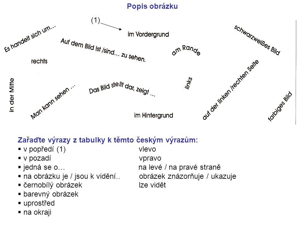 Zařaďte výrazy z tabulky k těmto českým výrazům: v popředí (1) vlevo v pozadí vpravo jedná se o… na levé / na pravé straně na obrázku je / jsou k vidění..
