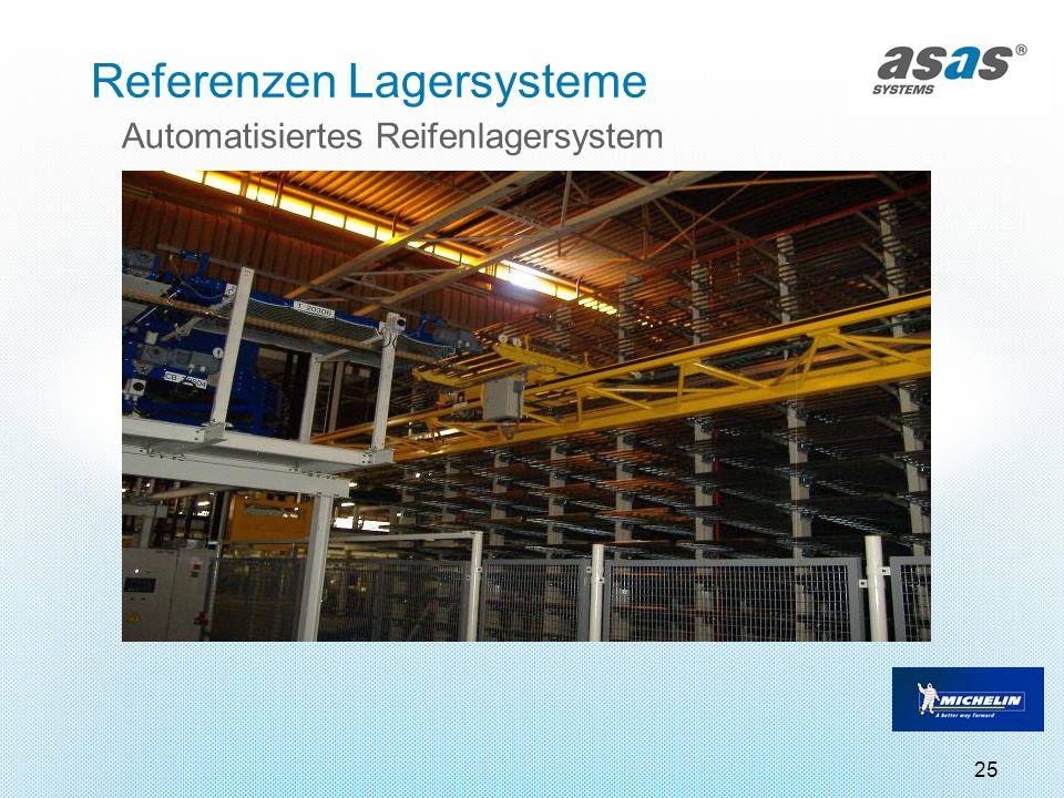 25 Automatisiertes Reifenlagersystem Referenzen Lagersysteme