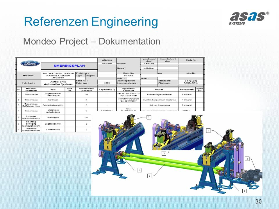 30 Mondeo Project – Dokumentation Referenzen Engineering