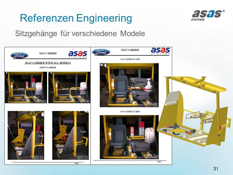 31 Sitzgehänge für verschiedene Modele Referenzen Engineering
