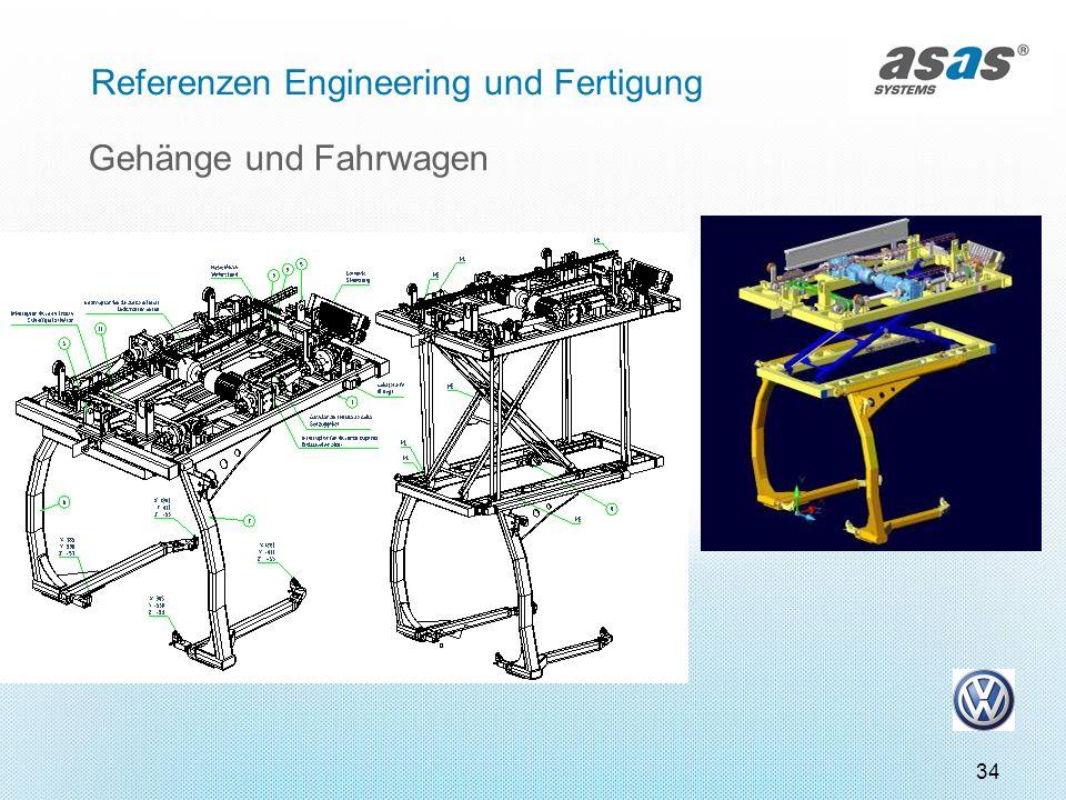 34 Gehänge und Fahrwagen Referenzen Engineering und Fertigung