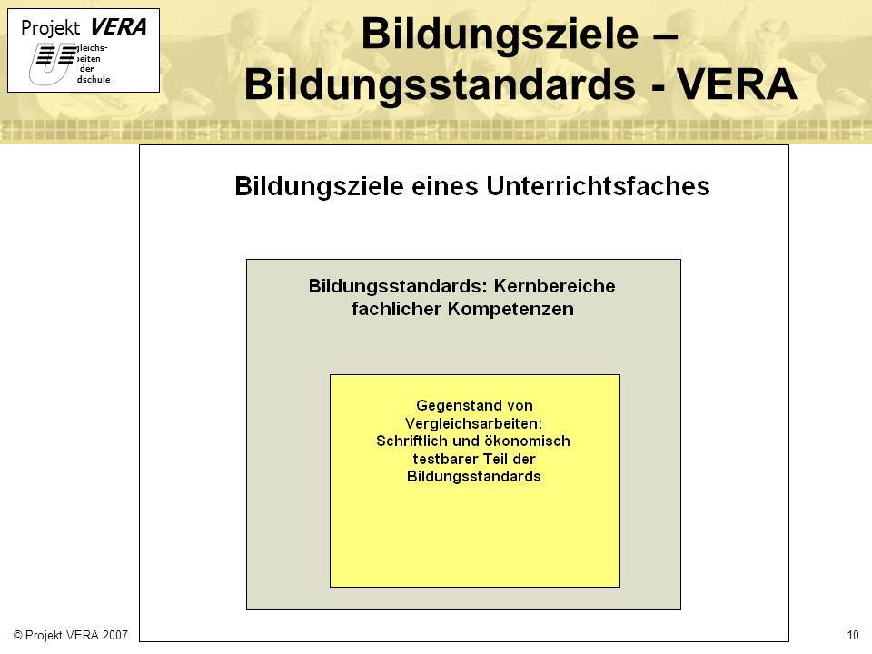 Projekt VERA VERgleichs- Arbeiten in der Grundschule 10© Projekt VERA 2007 Bildungsziele – Bildungsstandards - VERA