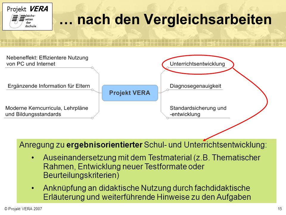 Projekt VERA VERgleichs- Arbeiten in der Grundschule 15© Projekt VERA 2007 … nach den Vergleichsarbeiten Anregung zu ergebnisorientierter Schul- und Unterrichtsentwicklung: Auseinandersetzung mit dem Testmaterial (z.B.