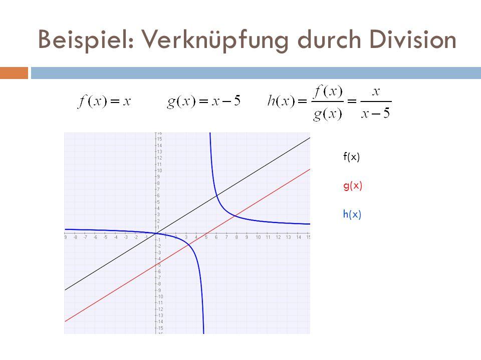 Beispiel: Verknüpfung durch Division f(x) g(x) h(x)