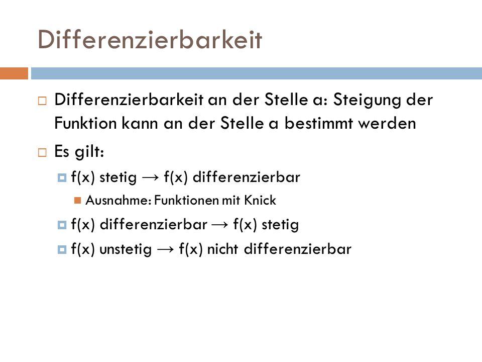 Differenzierbarkeit Differenzierbarkeit an der Stelle a: Steigung der Funktion kann an der Stelle a bestimmt werden Es gilt: f(x) stetig f(x) differen