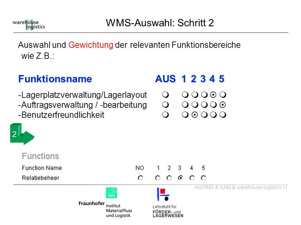 myWMS & SAM & warehouse-logistics 11 Auswahl und Gewichtung der relevanten Funktionsbereiche wie Z.B.: FunktionsnameAUS12345 -Lagerplatzverwaltung/Lag