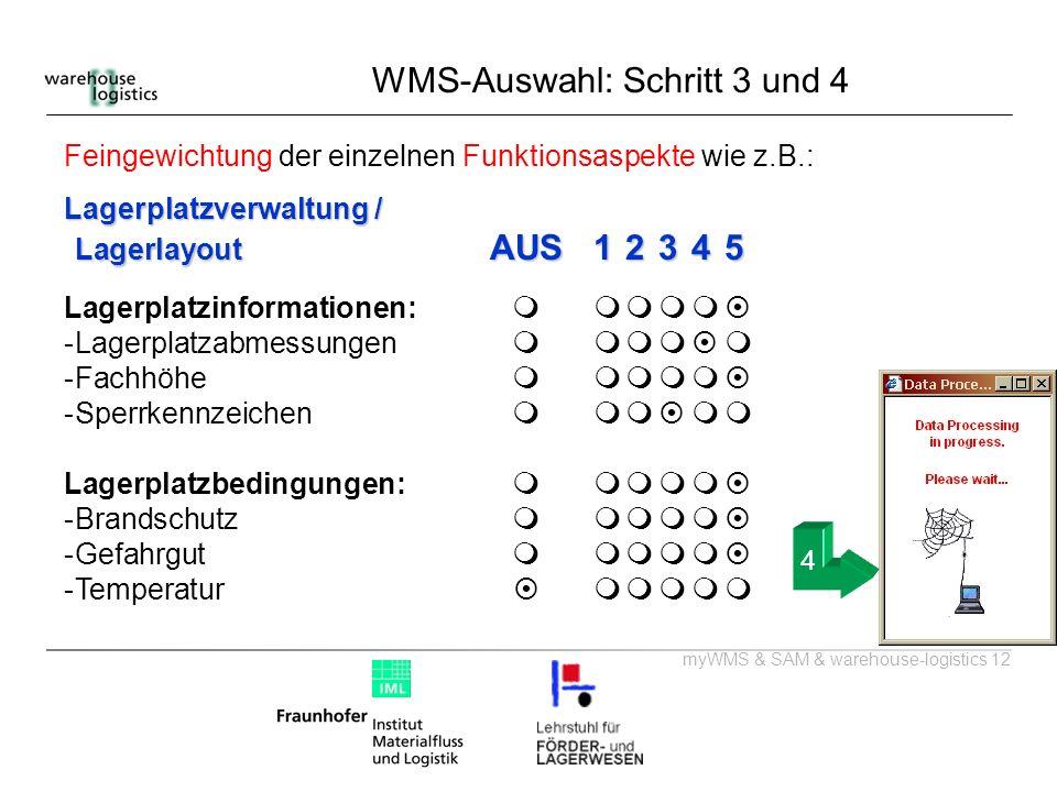 myWMS & SAM & warehouse-logistics 12 Feingewichtung der einzelnen Funktionsaspekte wie z.B.: Lagerplatzverwaltung / Lagerlayout AUS12345 Lagerplatzinf