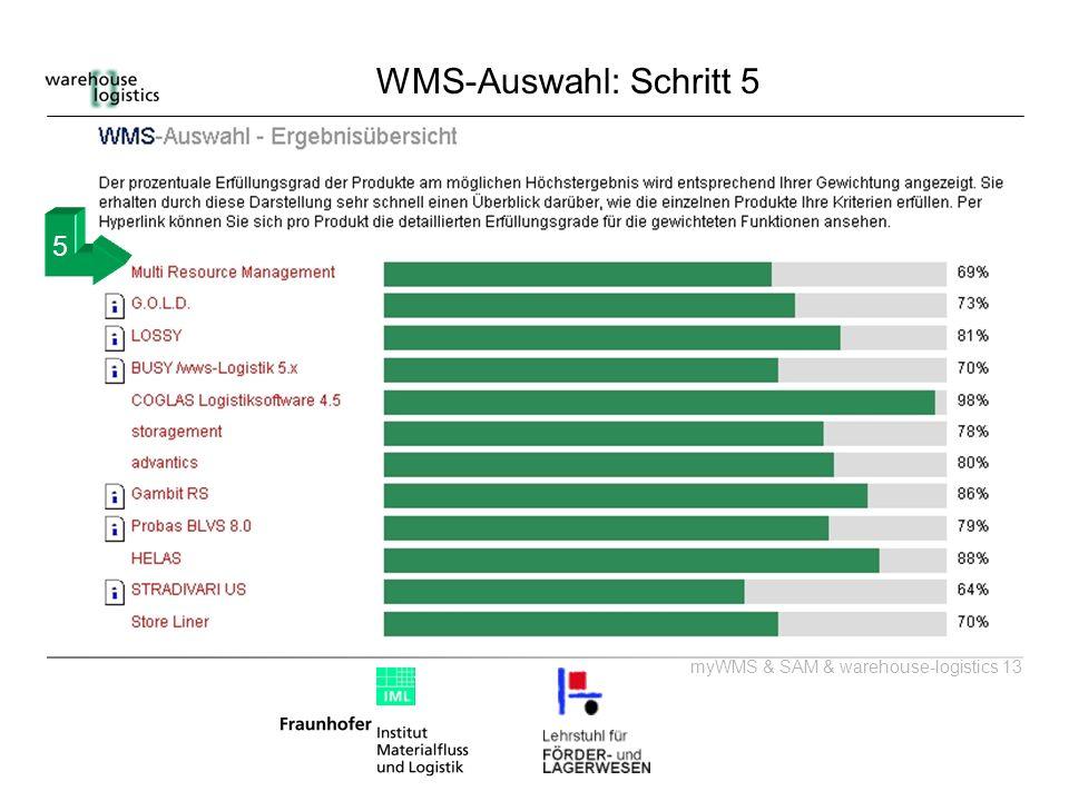 myWMS & SAM & warehouse-logistics 13 WMS-Auswahl: Schritt 5 5