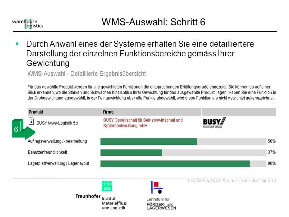 myWMS & SAM & warehouse-logistics 14 WMS-Auswahl: Schritt 6 Durch Anwahl eines der Systeme erhalten Sie eine detailliertere Darstellung der einzelnen