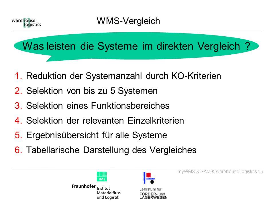 myWMS & SAM & warehouse-logistics 15 Was leisten die Systeme im direkten Vergleich ? WMS-Vergleich 2.Selektion von bis zu 5 Systemen 3.Selektion eines